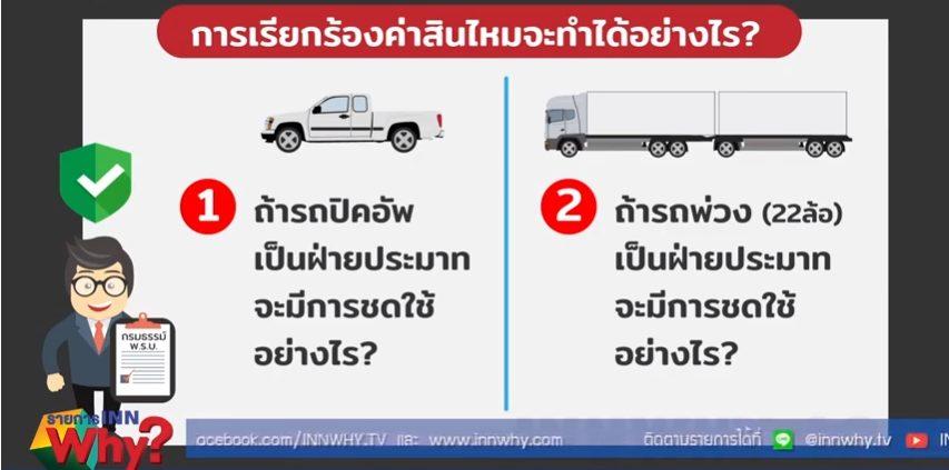 "INNWhy? Howto กรณี รถ 2 คันมีประกันภัย ""ภาคบังคับ-ภาคสมัครใจ"" 1"