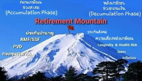 Retirement Mountain